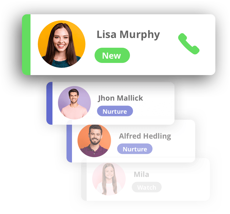 Automatically prioritise contacts based on their qualification